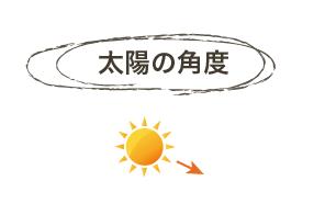 太陽の角度